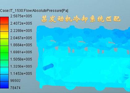 某发动机冷却系统匹配_focus.jpg