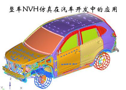 整车NVH仿真在汽车开发中的应用.jpg