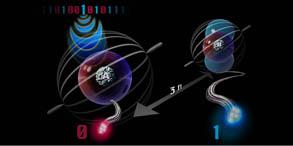 量子通信(Quantum Teleportation)是利用量子纠缠效应进行信息传递的一种新型通讯方式,是近二十年发展起来的新型交叉学科,是量子论和信息论相结合的新的研究领域。量子通信因其高效率和绝对安全等特点,正逐渐成为国际上量子物理和信息科学的研究热点,同时也成为信息传递的忠实守卫。