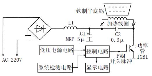 电磁炉电路